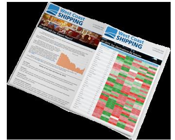 US-international-car-shipping-data-analysis
